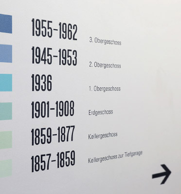 Farbsystem Treppenlauf